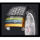 Structure du pneu.