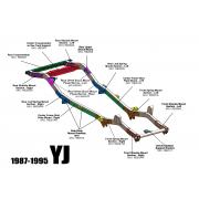Traverse arrière Jeep Wrangler YJ 1987-1995